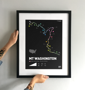 Mt Washington Art Print - TrailMaps.co.uk