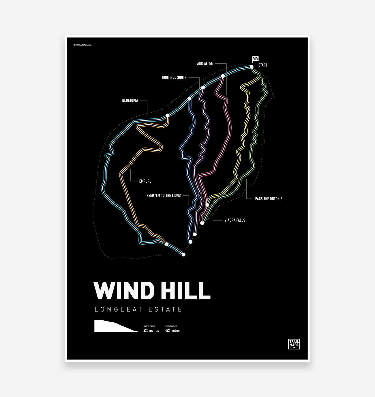 Wind Hill Bike Park Art Print