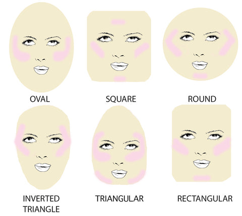 oval shape face square make-up cosmetic tips rectangular triangle inverted