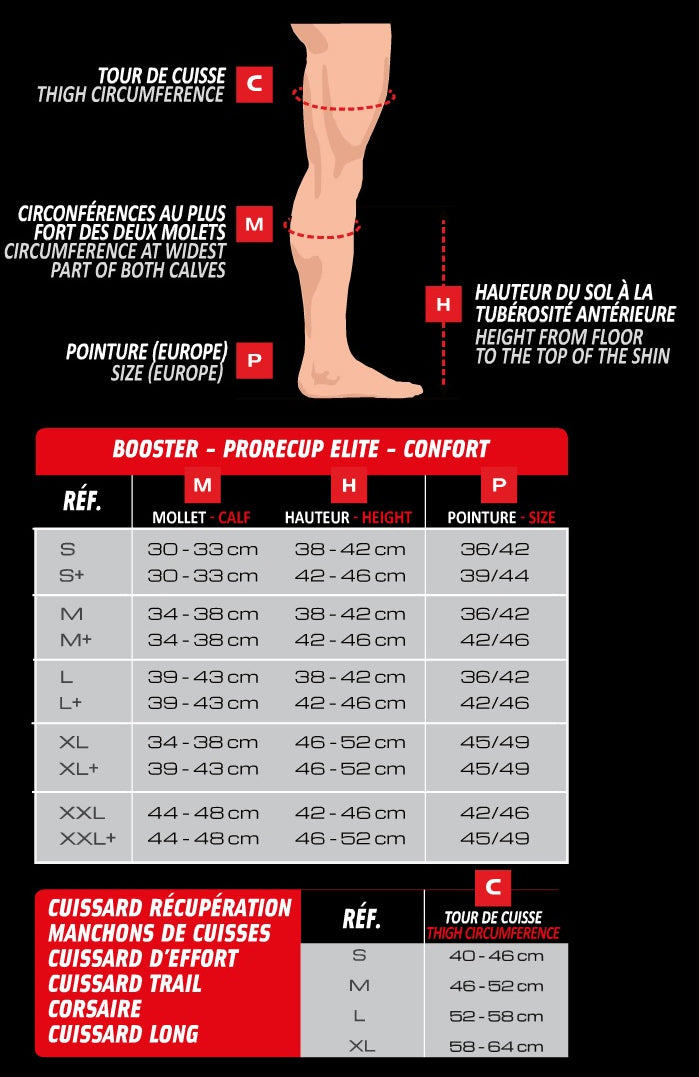 BV Sport Sizing Guide