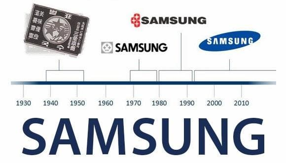The Samsung Range...