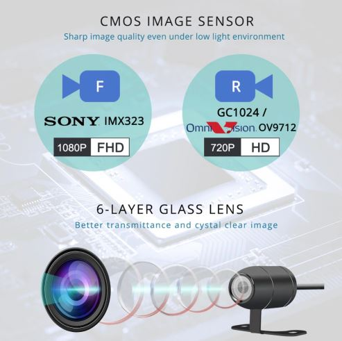 products/1080P_front_and_720P_rear_6_lens_graphic.JPG