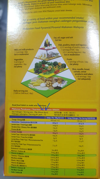 Sample food nutrition information label