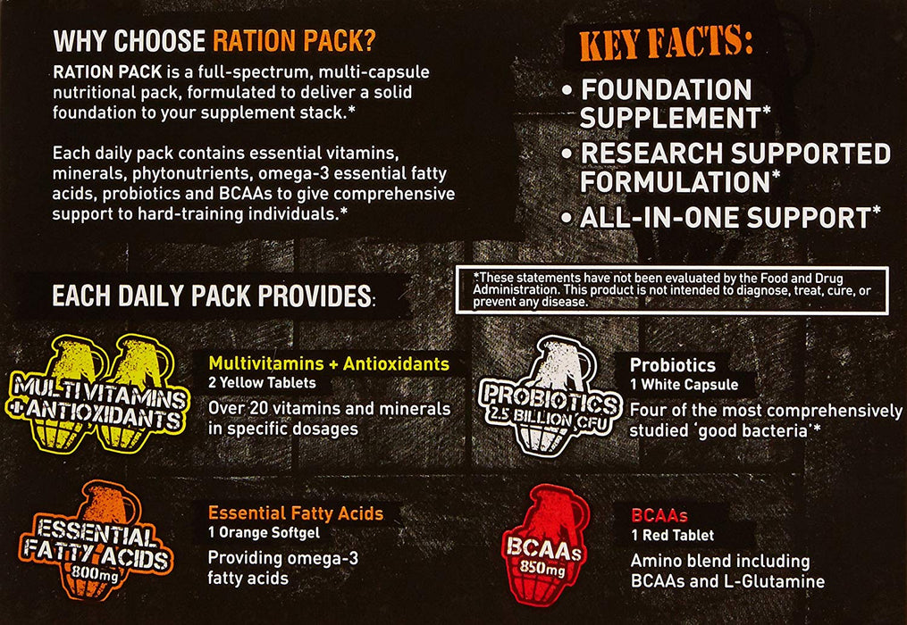 Grenade ration Pack-30 Servings-120 Capsules
