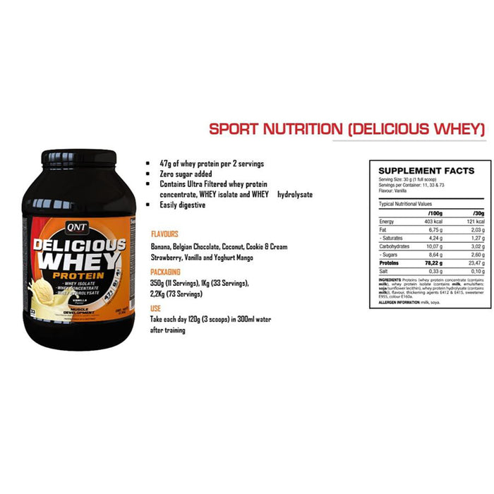 QNT Delicious Whey Protein, 2.2 KG