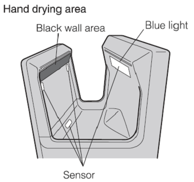 Mitsubishi Jet Towel SLIM - Drying Area Diagram