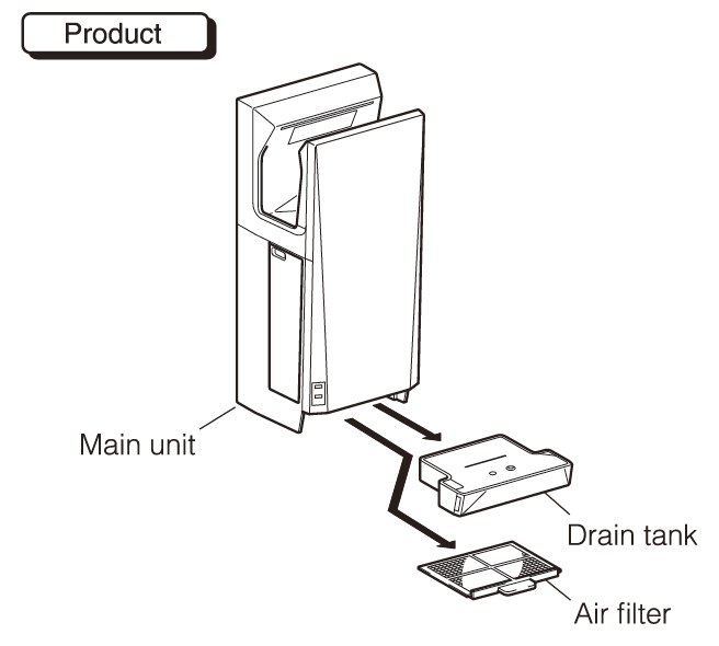 Mitsubishi Jet Towel SLIM - Main Components  Diagram