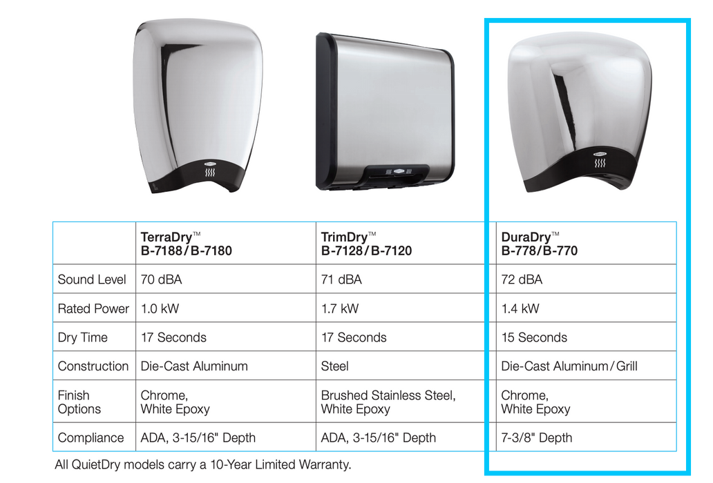 Bobrick B-788 Hand Dryer Technical Specifications Chart