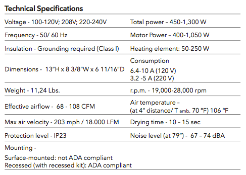 machflow-tech-specs.png