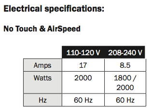 world-wa-nt-electrical-spec-chart.png