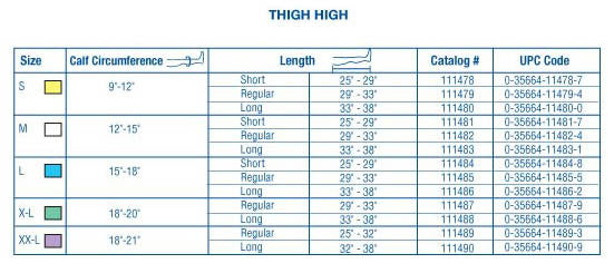 Jobst Anti-Embolism Thigh Highs