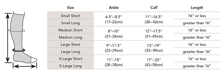 Therafirm Ease Microfiber Knee High Size Chart