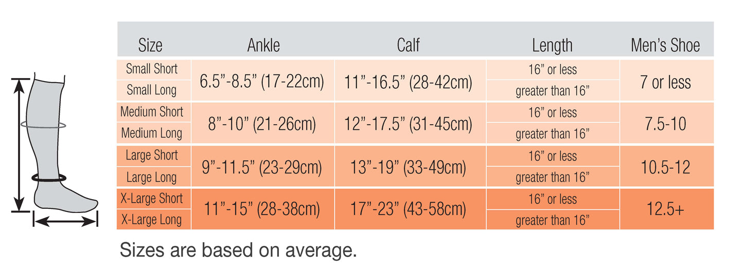 Therafirm Knee High Men's Ease Size Chart