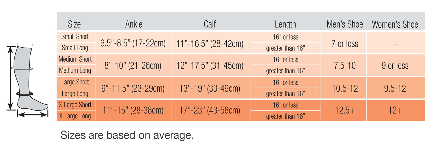 Therafirm Knee High Unisex Ease Size Chart