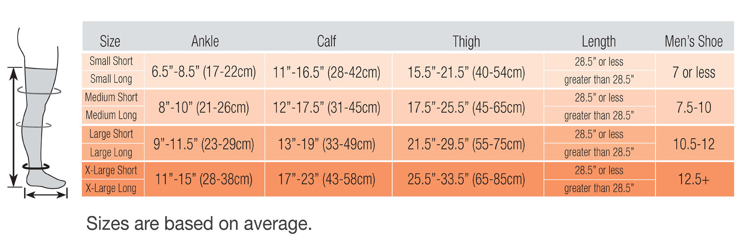 Therafirm Thigh High Men's Ease Size Chart
