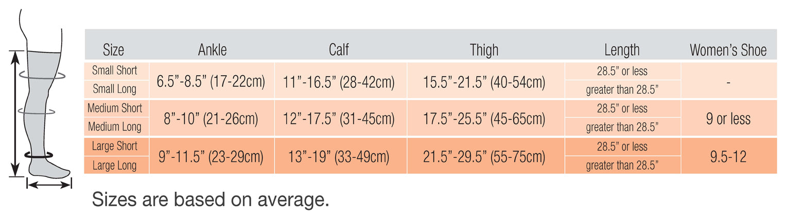 Therafirm Thigh High Women's Ease Size Chart