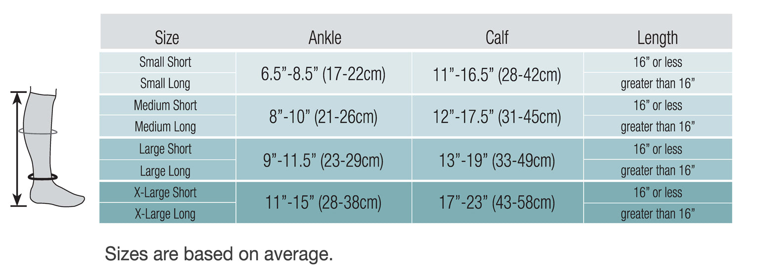 Therafirm 20-30 mmhg Knee High Men's Ease Size Chart