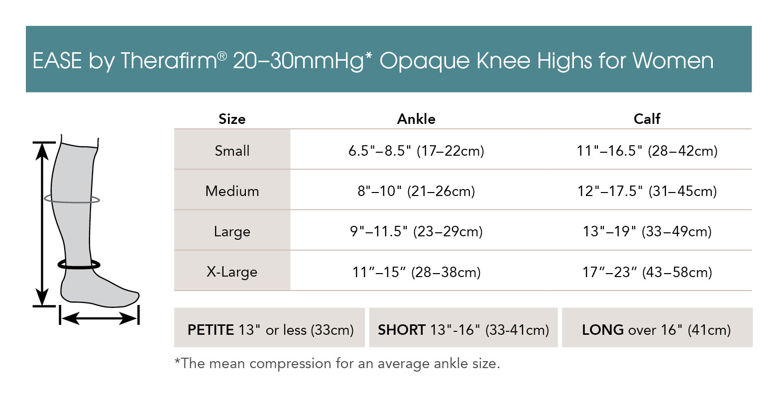 Therafirm Knee High 20-30 mmhg Women's Ease Size Chart