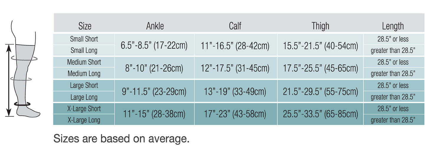 Therafirm Thigh High Unisex Ease Size Chart