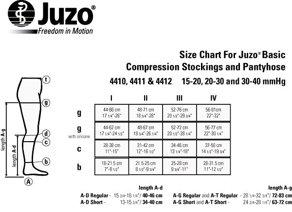 Juzo Basic 4412AT Pantyhose 30-40mmHg