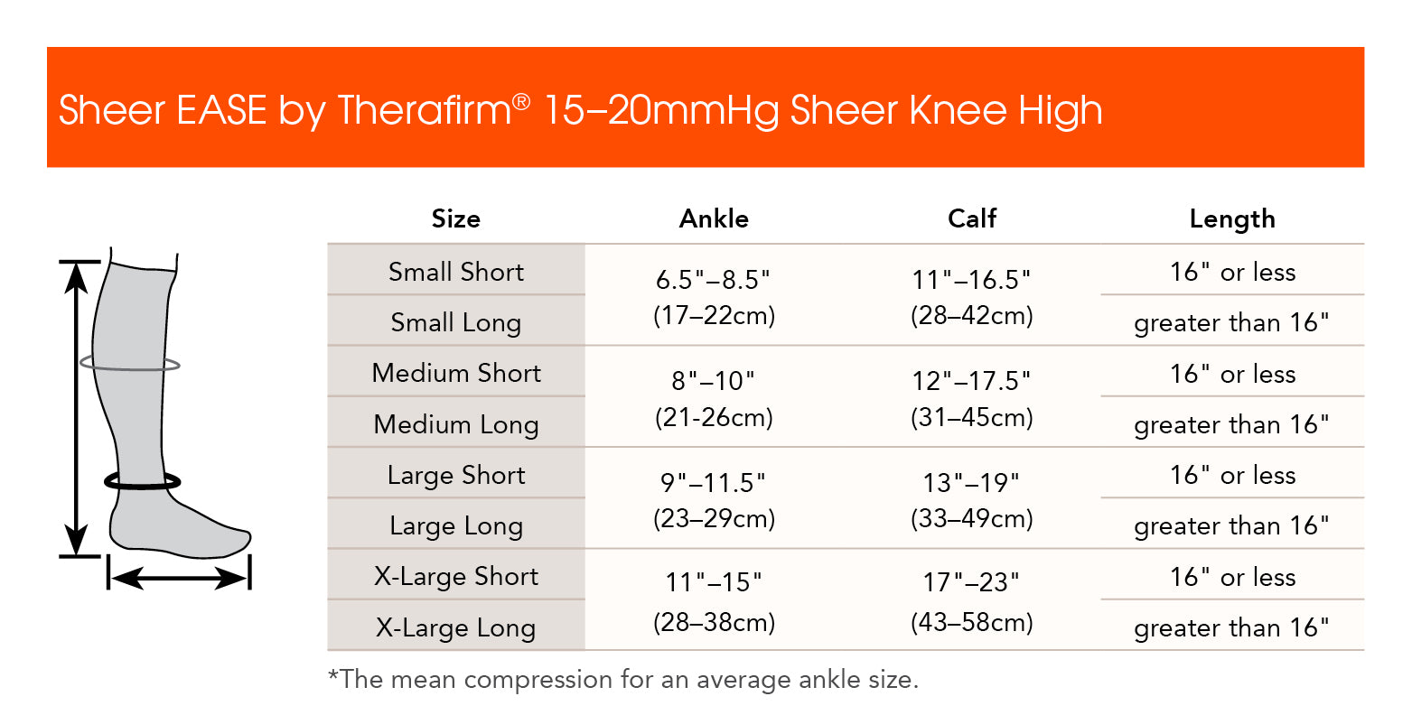 Therafirm Knee High Women's Ease Size Chart