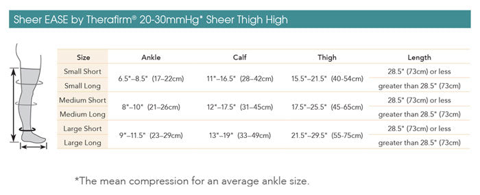 Therafirm Sheer Ease 20-30mmhg Thigh High Size Chart
