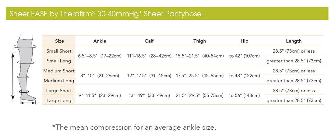 Therafirm Pantyhose Women's Ease Size Chart