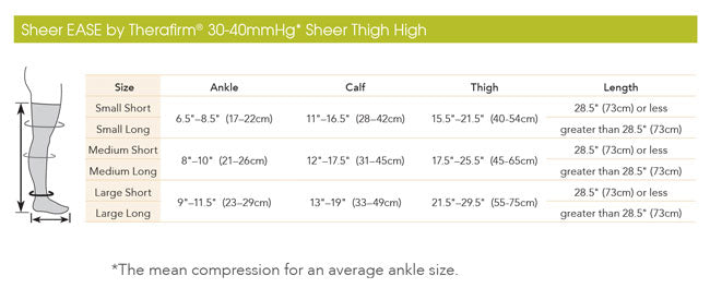 Therafirm Sheer EASE 30-40mmHg Thigh High Size Chart