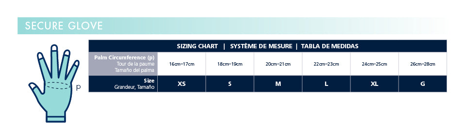 Sigvaris SECURE Glove Size Chart