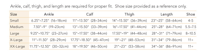 Therafirm thigh high size chart
