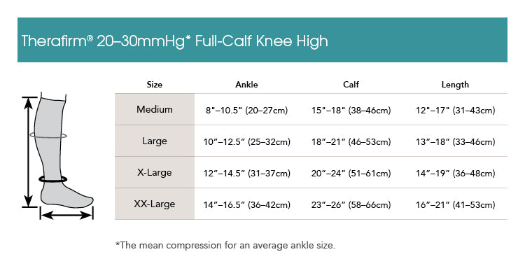 Therafirm Full Calf Size Chart