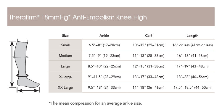 Therafirm AntiEmbolism Knee High Size chart