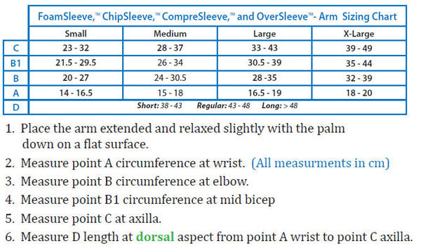 ChipSleeve for Arm - Moderate Compression - BiaCare