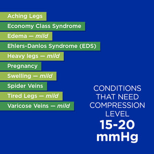 what compression level should i wear guide 15-20 mmHg