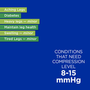 what compression level should I wear guide 8-15 mmHg