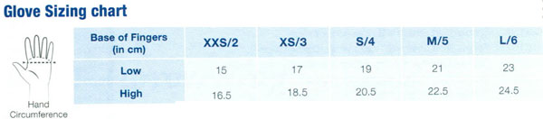 Jobst Cicatrex Trim-To-Fit MicroFine Compression Glove Sizing Chart