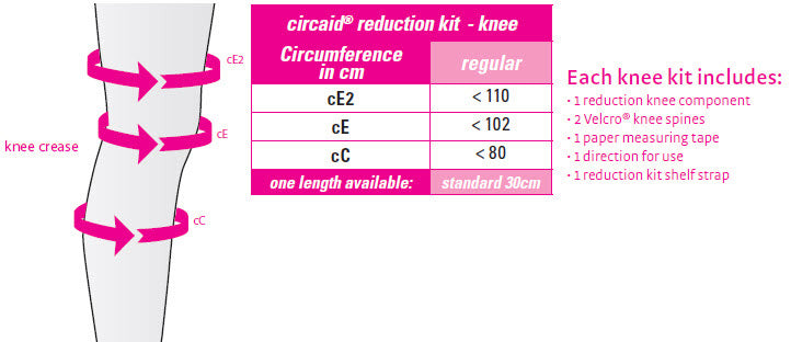 CircAid Knee Reduction Kit Size Chart