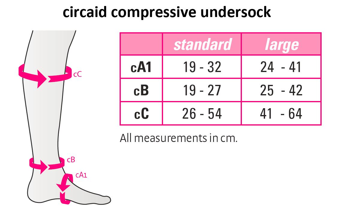 CircAid Compression Undersock size chart