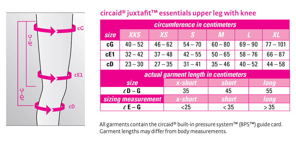 Juxta Fit Essentials Standard Upper Legging