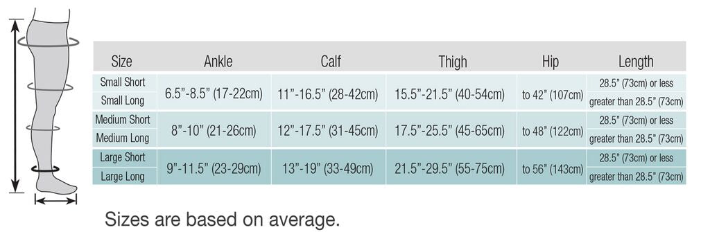 Therafirm Ease Microfiber Tights Size Chart