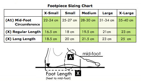FarrowWrap Basic Footpiece