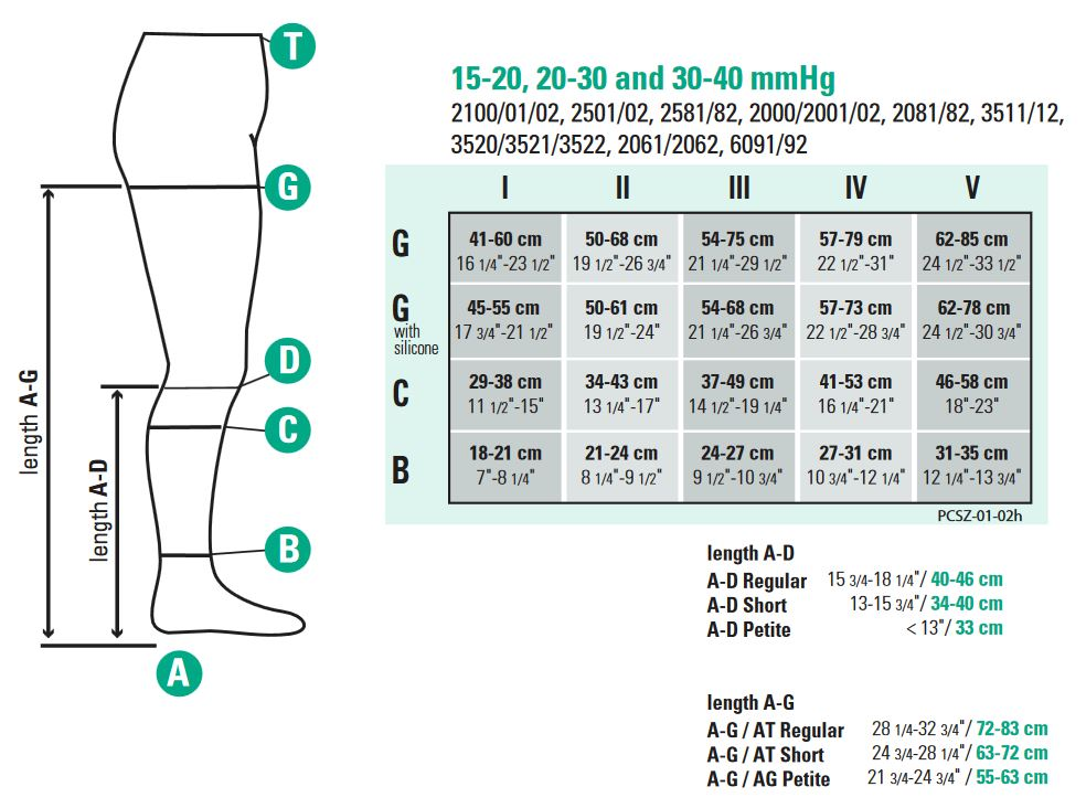 Juzo Soft 2000 Compression Thigh Highs Size Chart
