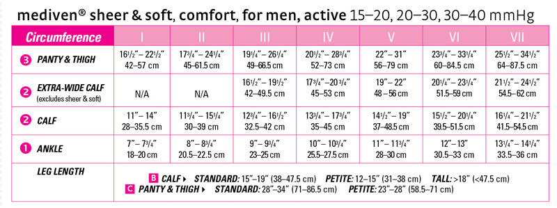 Medi Sheer & Soft Knee High 20-30mmHg