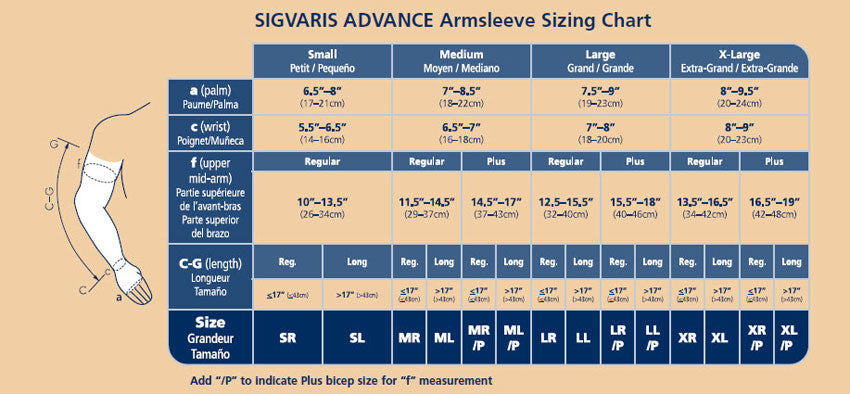 Sigvaris 912 Advance Armsleeve/Gauntlet Combo 20-30mmHg