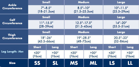 Sigvaris Midtown Microfiber thigh high size chart