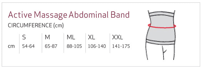 Solidea Tummy Band Size Chart