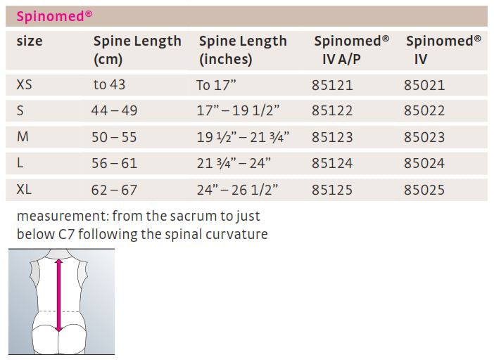 Medi SpinoMed Size Chart