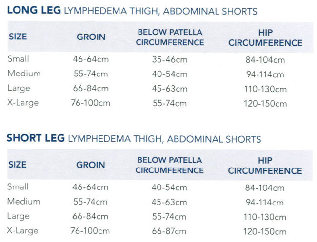 Therafirm Lymphedema Shorts Size Chart