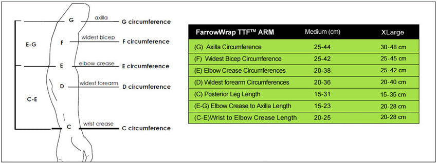 Farrow trim to fit arm Size Chart