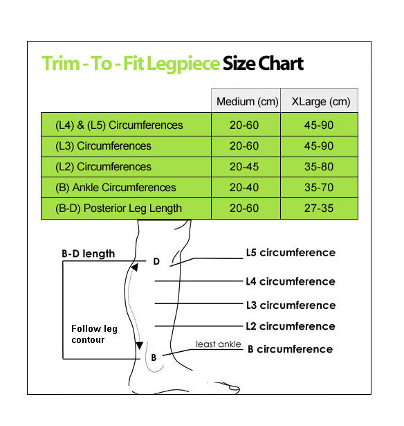 Farrow trim to fit leg Size Chart